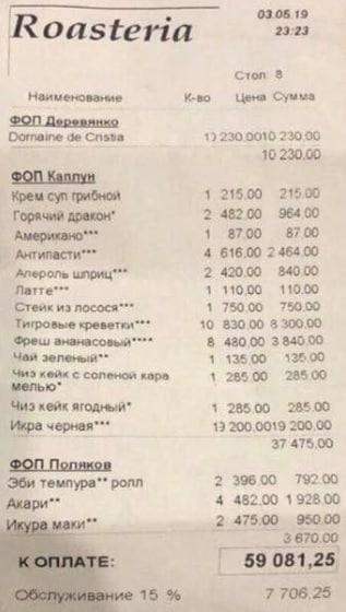 Addition beaucoup trop chère dans un restaurant choisi par une agence matrimoniale en Russie ou en Ukraine
